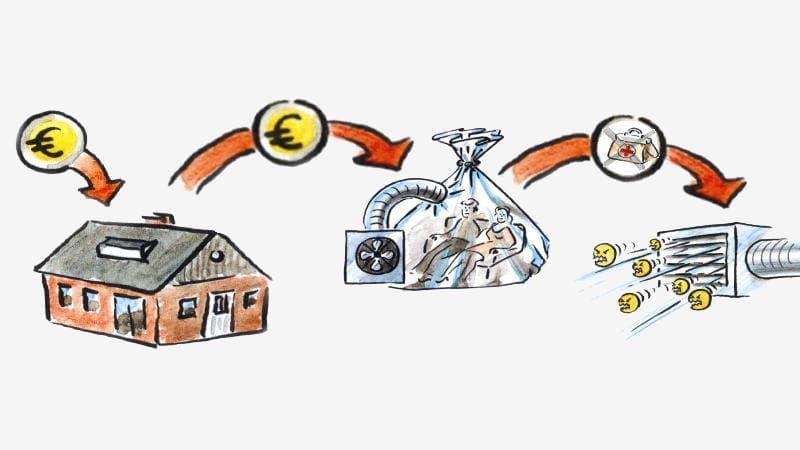 Passivhaus Kosten und Preise - mit was Sie rechnen sollten